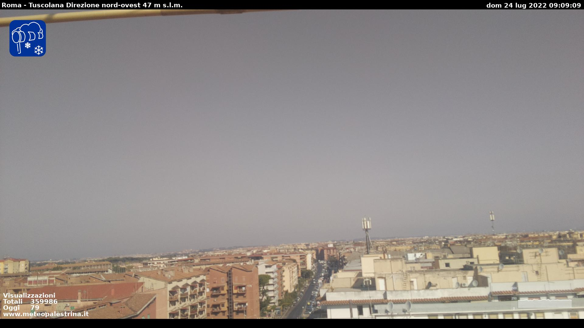 Panoramica Webcam Via Tuscolana (Roma)